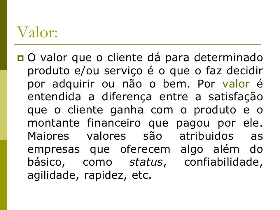 Valor: O valor que o cliente dá para determinado produto e/ou serviço é o que o faz decidir por adquirir ou não o bem. Por valor é entendida a diferen
