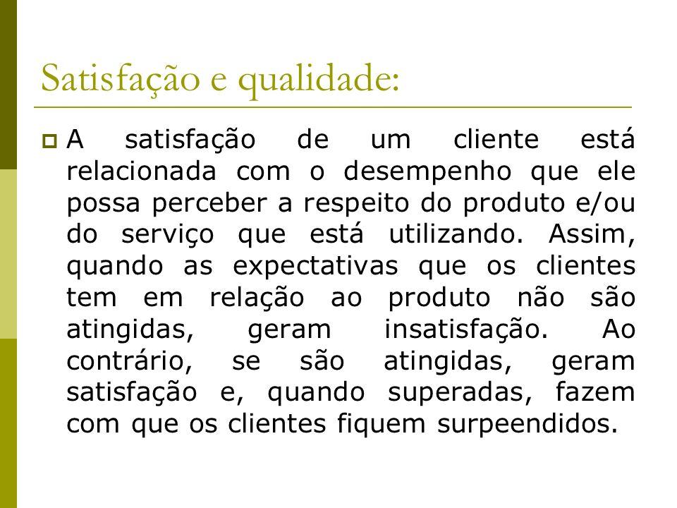 Satisfação e qualidade: A satisfação de um cliente está relacionada com o desempenho que ele possa perceber a respeito do produto e/ou do serviço que