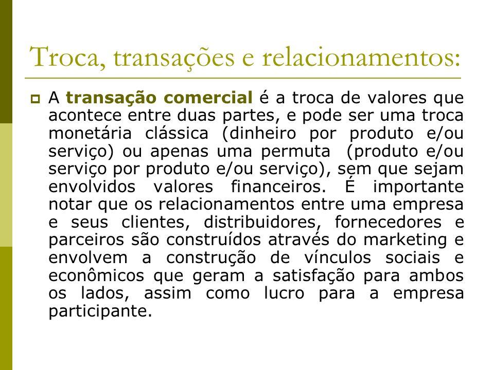 Troca, transações e relacionamentos: A transação comercial é a troca de valores que acontece entre duas partes, e pode ser uma troca monetária clássic
