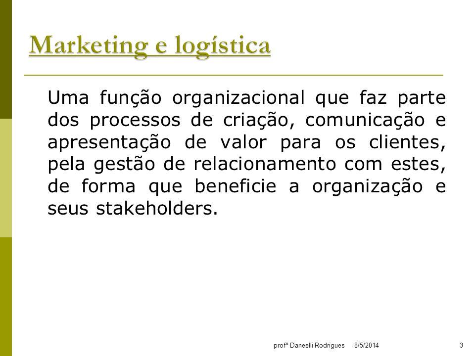 Uma função organizacional que faz parte dos processos de criação, comunicação e apresentação de valor para os clientes, pela gestão de relacionamento
