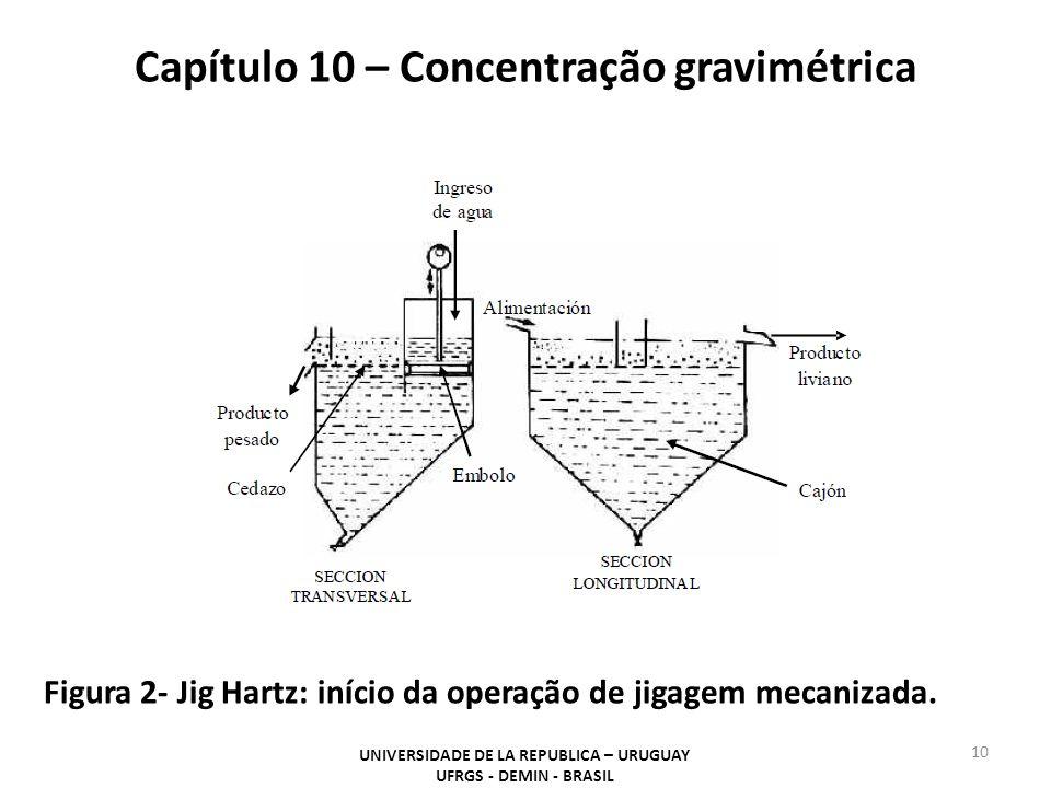 Capítulo 10 – Concentração gravimétrica UNIVERSIDADE DE LA REPUBLICA – URUGUAY UFRGS - DEMIN - BRASIL 10 Figura 2- Jig Hartz: início da operação de ji