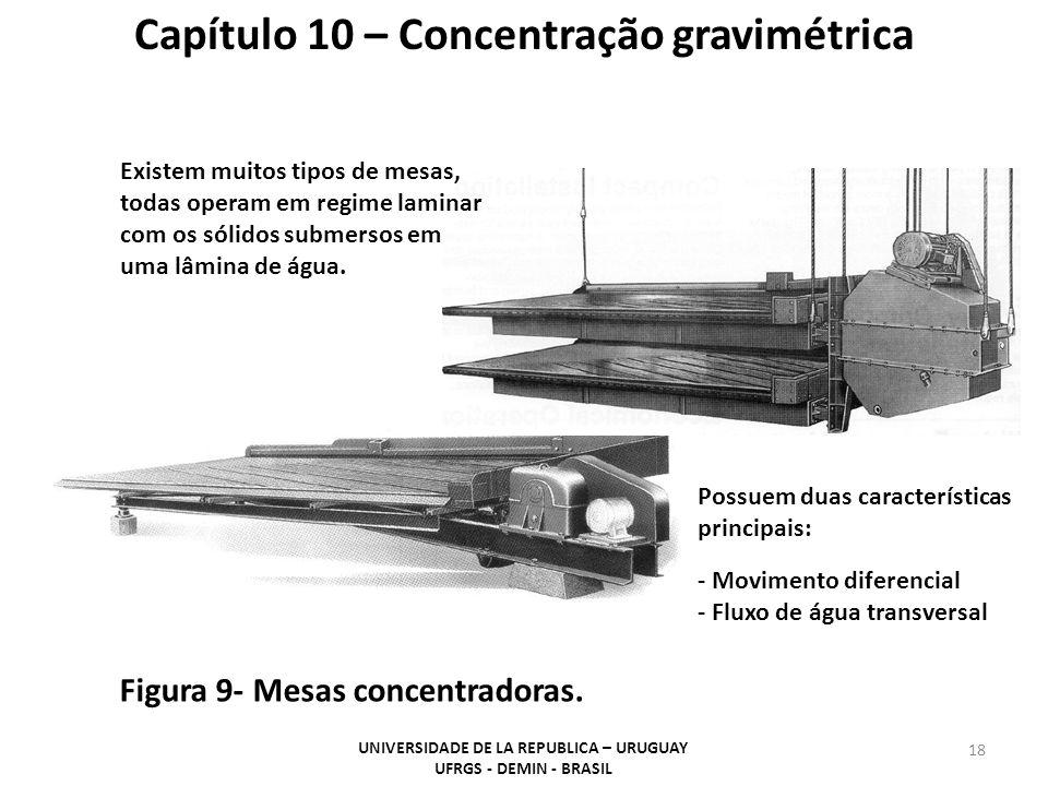 18 Capítulo 10 – Concentração gravimétrica Figura 9- Mesas concentradoras. UNIVERSIDADE DE LA REPUBLICA – URUGUAY UFRGS - DEMIN - BRASIL Existem muito