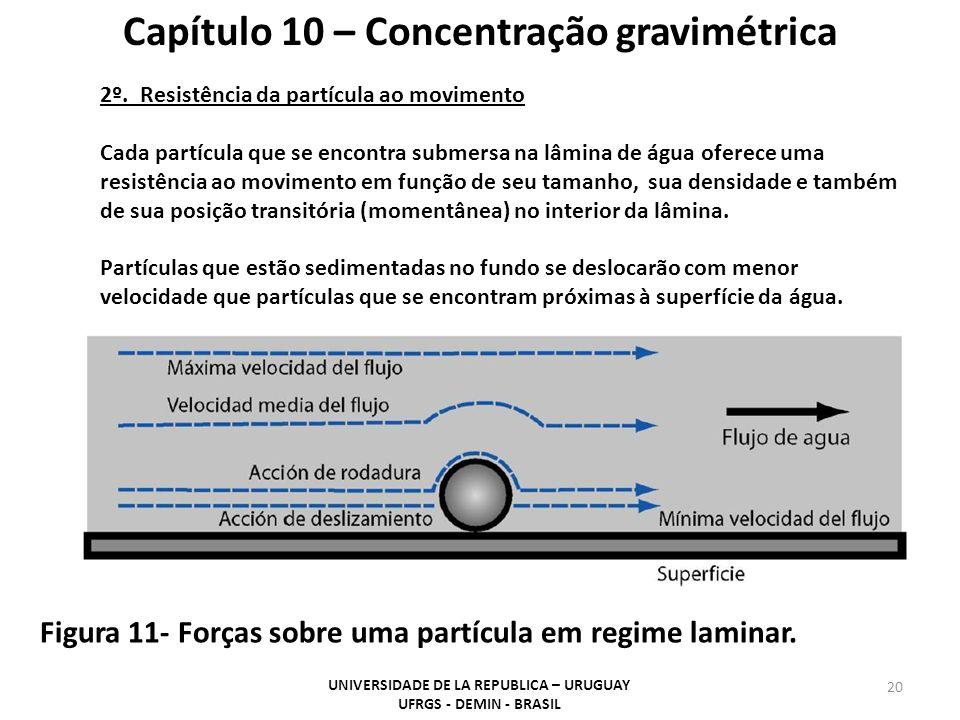 20 Capítulo 10 – Concentração gravimétrica Figura 11- Forças sobre uma partícula em regime laminar. UNIVERSIDADE DE LA REPUBLICA – URUGUAY UFRGS - DEM
