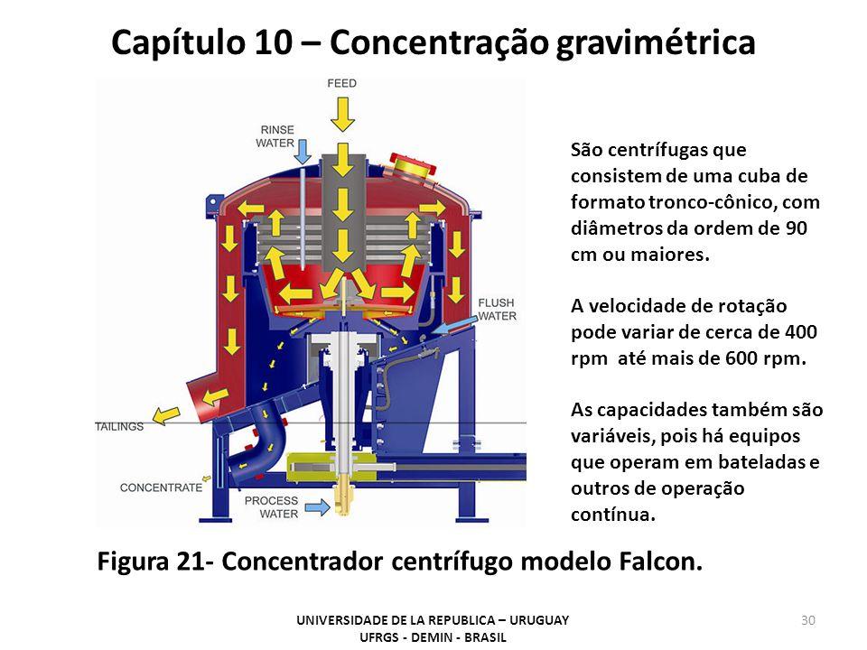 30 Figura 21- Concentrador centrífugo modelo Falcon. Capítulo 10 – Concentração gravimétrica São centrífugas que consistem de uma cuba de formato tron