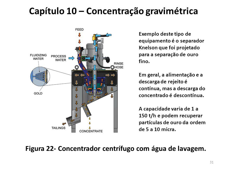 31 Figura 22- Concentrador centrífugo com água de lavagem. Capítulo 10 – Concentração gravimétrica Exemplo deste tipo de equipamento é o separador Kne