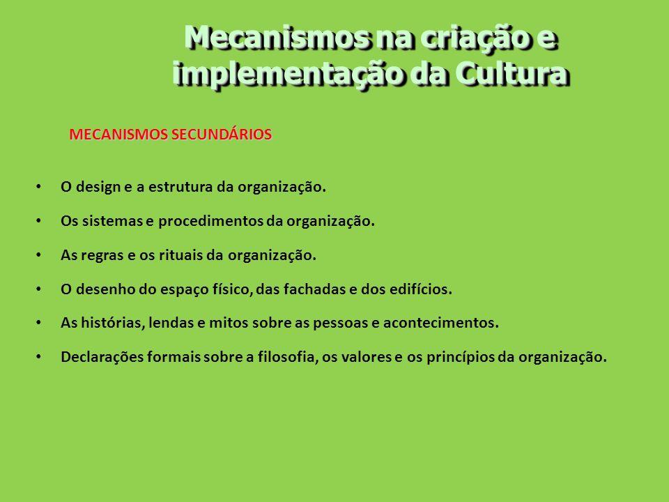 Mecanismos na criação e implementação da Cultura MECANISMOS SECUNDÁRIOS O design e a estrutura da organização. Os sistemas e procedimentos da organiza