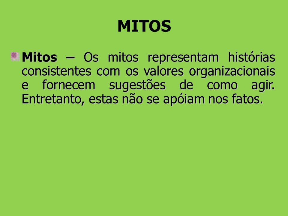 MITOS Mitos – Os mitos representam histórias consistentes com os valores organizacionais e fornecem sugestões de como agir. Entretanto, estas não se a