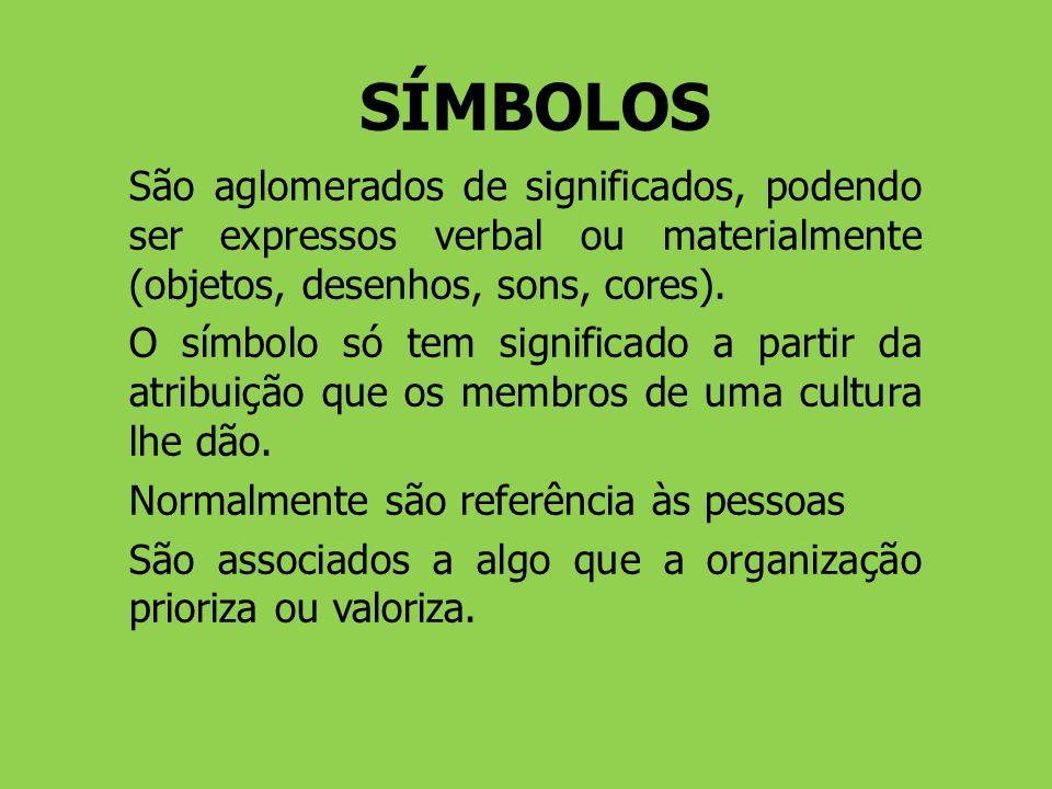 SÍMBOLOS São aglomerados de significados, podendo ser expressos verbal ou materialmente (objetos, desenhos, sons, cores). O símbolo só tem significado