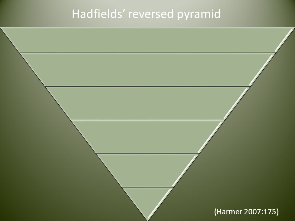 Hadfields reversed pyramid (Harmer 2007:175)