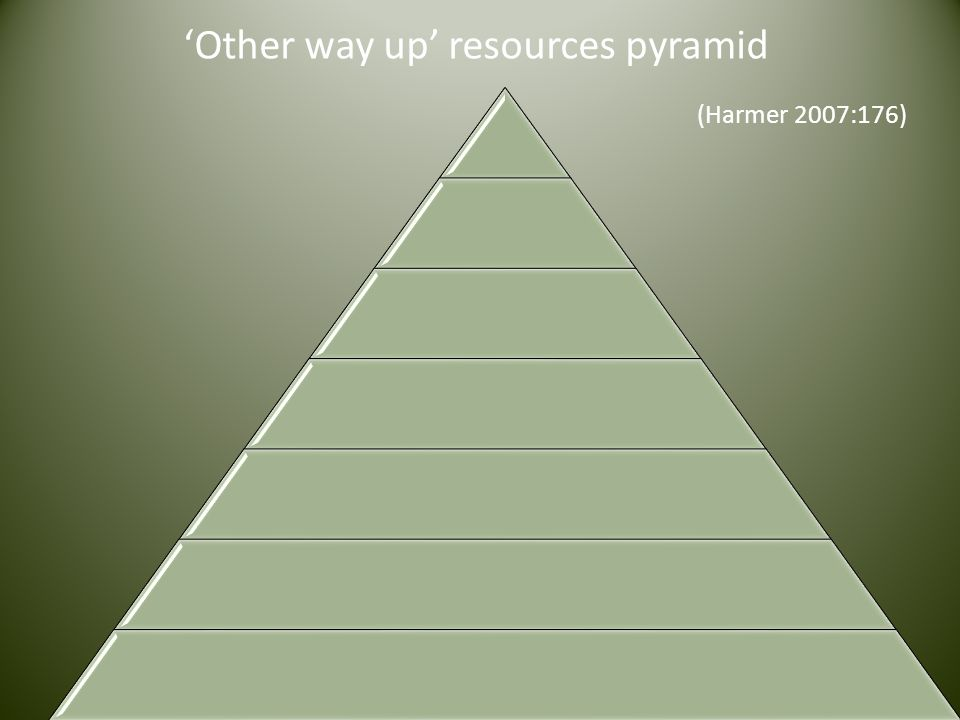 Other way up resources pyramid (Harmer 2007:176)