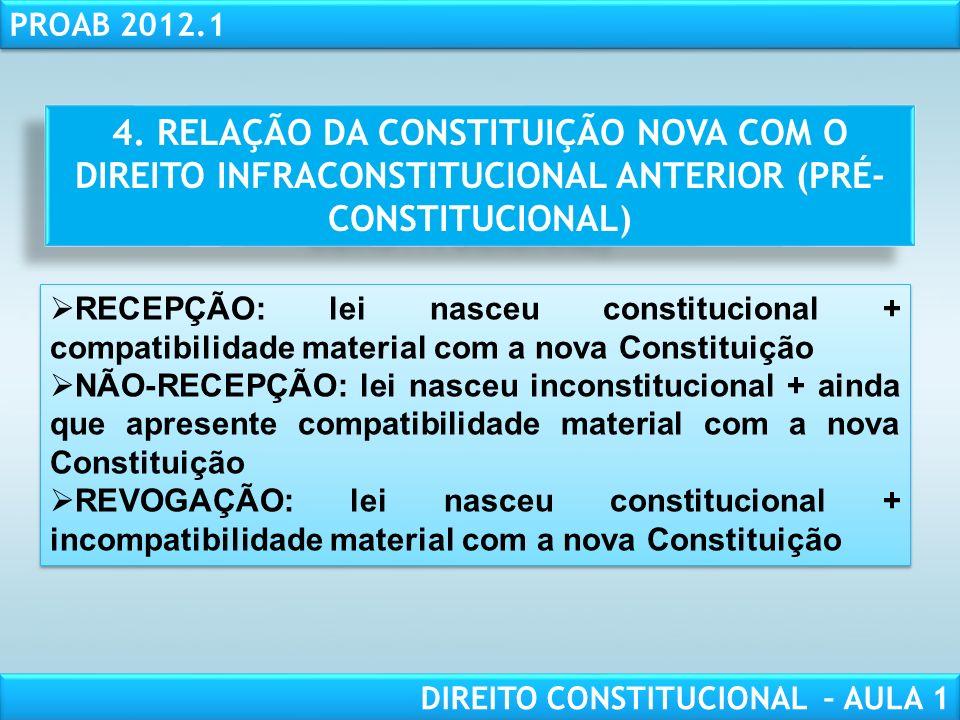 RESPONSABILIDADE CIVIL AULA 1 PROAB 2012.1 DIREITO CONSTITUCIONAL – AULA 1 4. RELAÇÃO DA CONSTITUIÇÃO NOVA COM A CONSTITUIÇÃO VELHA TESE DA AB-ROGAÇÃO
