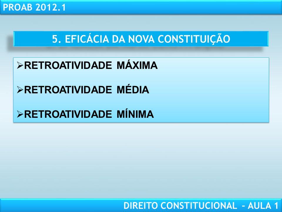 RESPONSABILIDADE CIVIL AULA 1 PROAB 2012.1 DIREITO CONSTITUCIONAL – AULA 1 4. RELAÇÃO DA CONSTITUIÇÃO NOVA COM O DIREITO INFRACONSTITUCIONAL ANTERIOR
