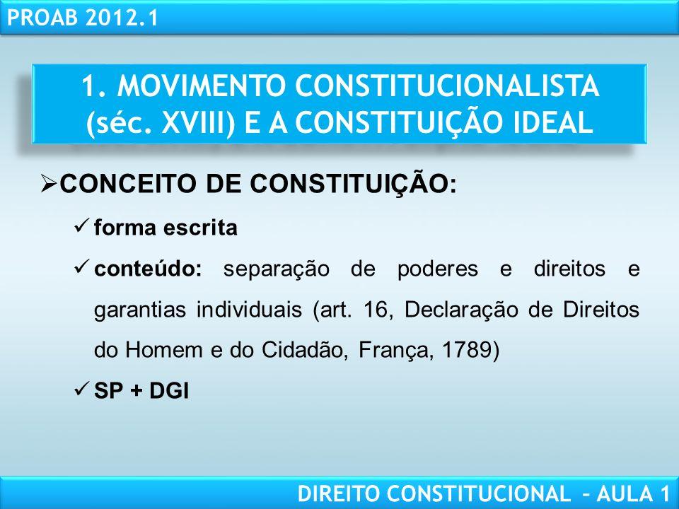 RESPONSABILIDADE CIVIL AULA 1 PROAB 2012.1 DIREITO CONSTITUCIONAL – AULA 1 1.MOVIMENTO CONSTITUCIONALISTA (séc.