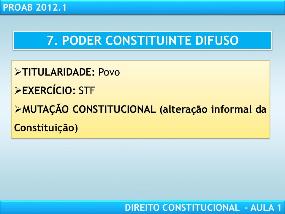 RESPONSABILIDADE CIVIL AULA 1 PROAB 2012.1 DIREITO CONSTITUCIONAL – AULA 1 EMENDAS CONSTITUCIONAIS DE REVISÃO (art. 3o, ADCT): Limites formais Limite