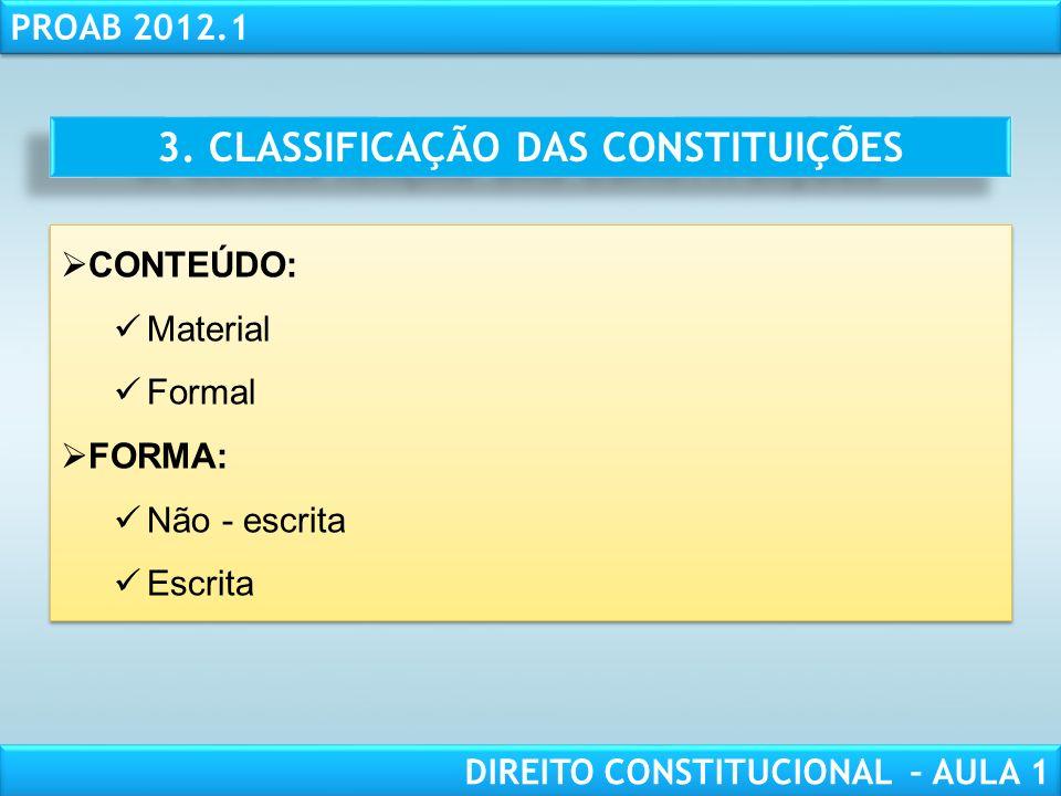RESPONSABILIDADE CIVIL AULA 1 PROAB 2012.1 DIREITO CONSTITUCIONAL – AULA 1 CARACTERÍSTICAS (Teoria JUSNATURALISTA): Derivado Limitado Condicionado Pod
