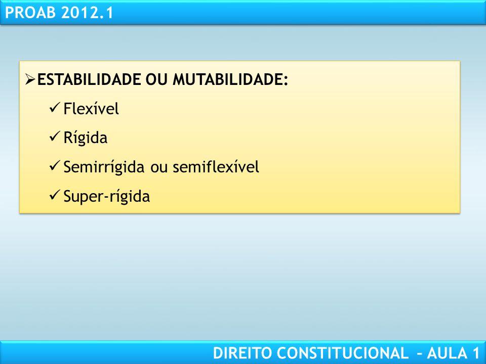 RESPONSABILIDADE CIVIL AULA 1 PROAB 2012.1 DIREITO CONSTITUCIONAL – AULA 1 LIMITES CIRCUNSTANCIAIS (art.