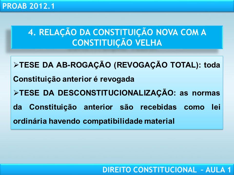 RESPONSABILIDADE CIVIL AULA 1 PROAB 2012.1 DIREITO CONSTITUCIONAL – AULA 1 c) contém uma parte rígida e outra flexível e sistematiza os dogmas aceitos pelo direito positivo internacional.