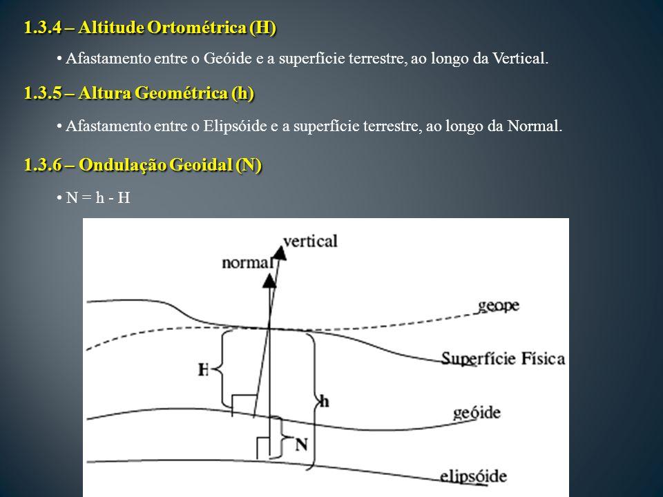 1.3.4 – Altitude Ortométrica (H) Afastamento entre o Geóide e a superfície terrestre, ao longo da Vertical.