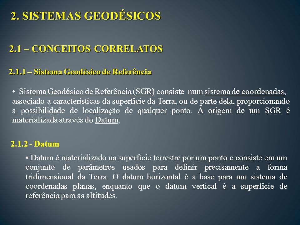 2. SISTEMAS GEODÉSICOS 2.1 – CONCEITOS CORRELATOS 2.1.2 - Datum Datum é materializado na superfície terrestre por um ponto e consiste em um conjunto d