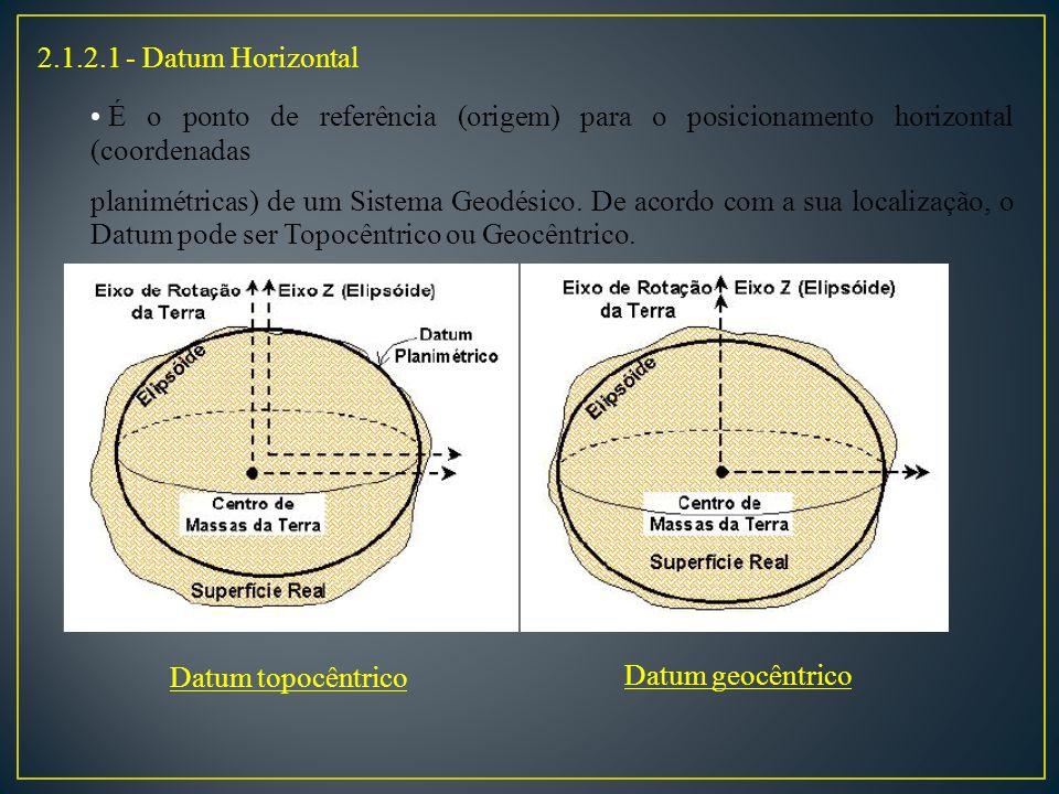 2.1.2.1 - Datum Horizontal É o ponto de referência (origem) para o posicionamento horizontal (coordenadas planimétricas) de um Sistema Geodésico.
