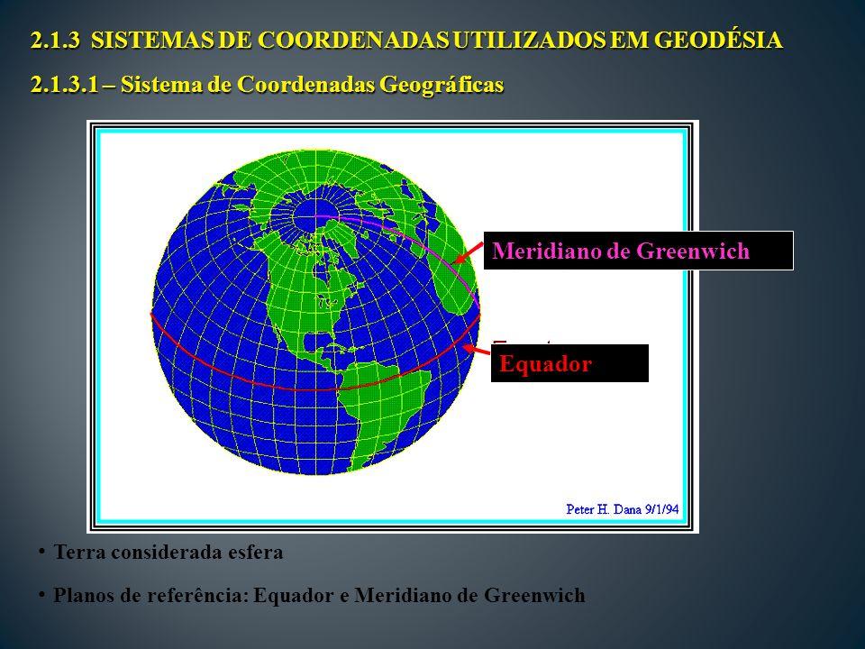2.1.3 SISTEMAS DE COORDENADAS UTILIZADOS EM GEODÉSIA 2.1.3.1 – Sistema de Coordenadas Geográficas Terra considerada esfera Planos de referência: Equador e Meridiano de Greenwich Meridiano de Greenwich Equador