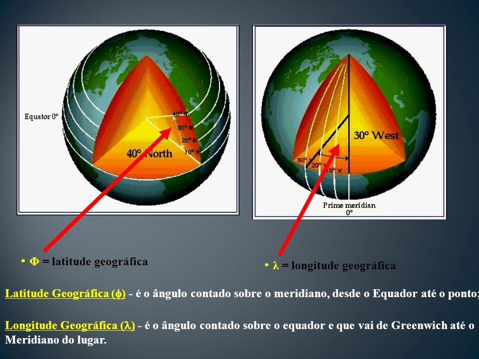 Φ = latitude geográfica λ = longitude geográfica Latitude Geográfica ( ) - é o ângulo contado sobre o meridiano, desde o Equador até o ponto; Longitude Geográfica ( ) - é o ângulo contado sobre o equador e que vai de Greenwich até o Meridiano do lugar.