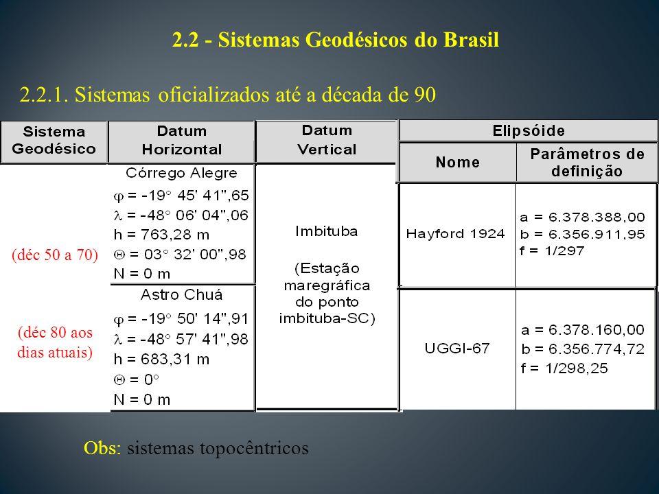 2.2 - Sistemas Geodésicos do Brasil 2.2.1.