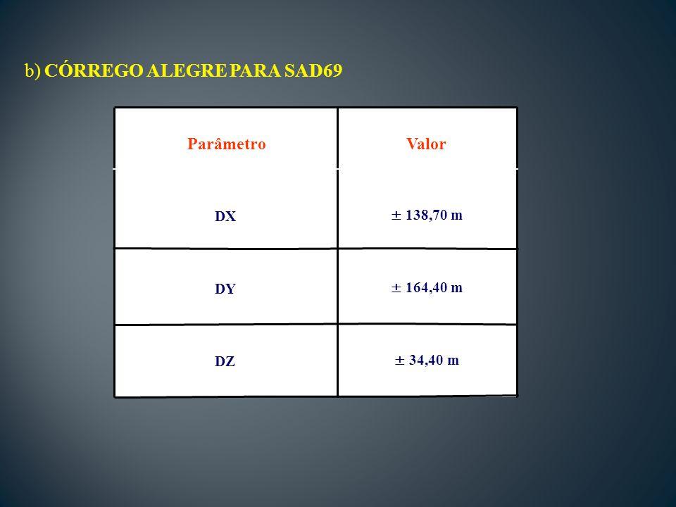 b) CÓRREGO ALEGRE PARA SAD69 ± 34,40 mDZ ± 164,40 mDY ± 138,70 mDX Valor Parâmetro