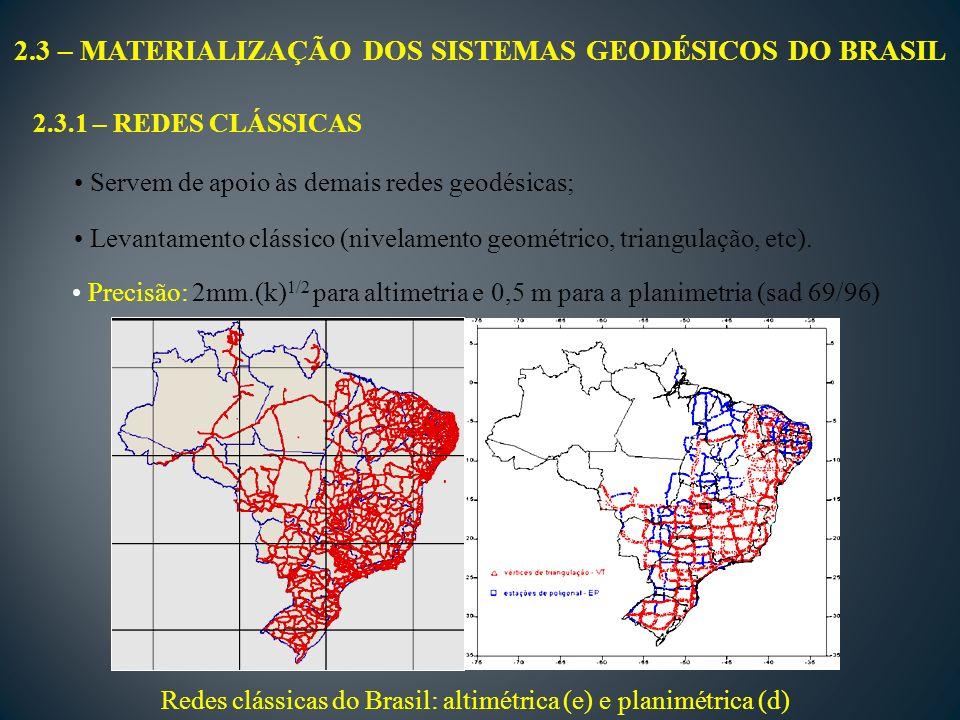 2.3 – MATERIALIZAÇÃO DOS SISTEMAS GEODÉSICOS DO BRASIL 2.3.1 – REDES CLÁSSICAS Servem de apoio às demais redes geodésicas; Levantamento clássico (nivelamento geométrico, triangulação, etc).