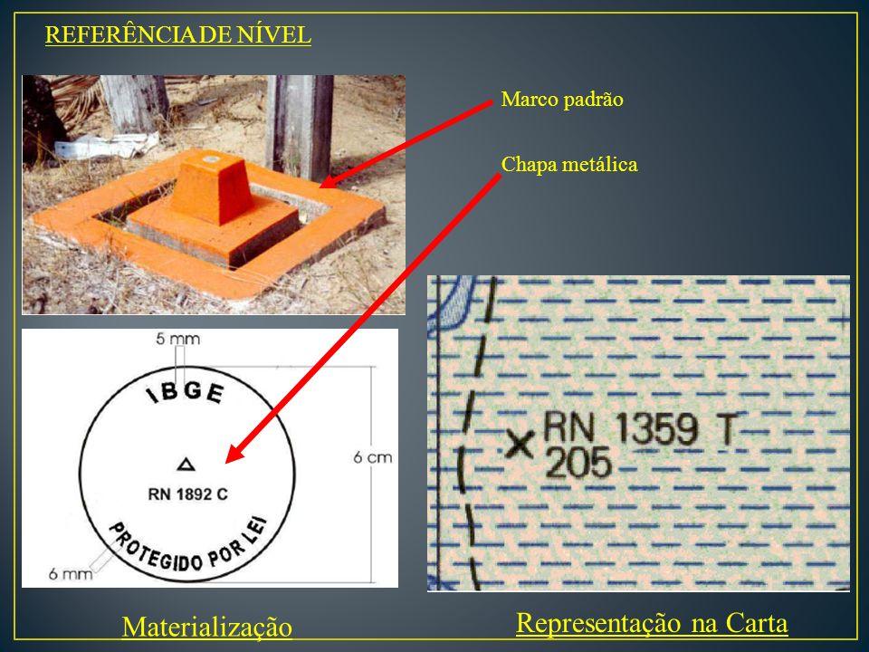 Materialização Representação na Carta REFERÊNCIA DE NÍVEL Marco padrão Chapa metálica