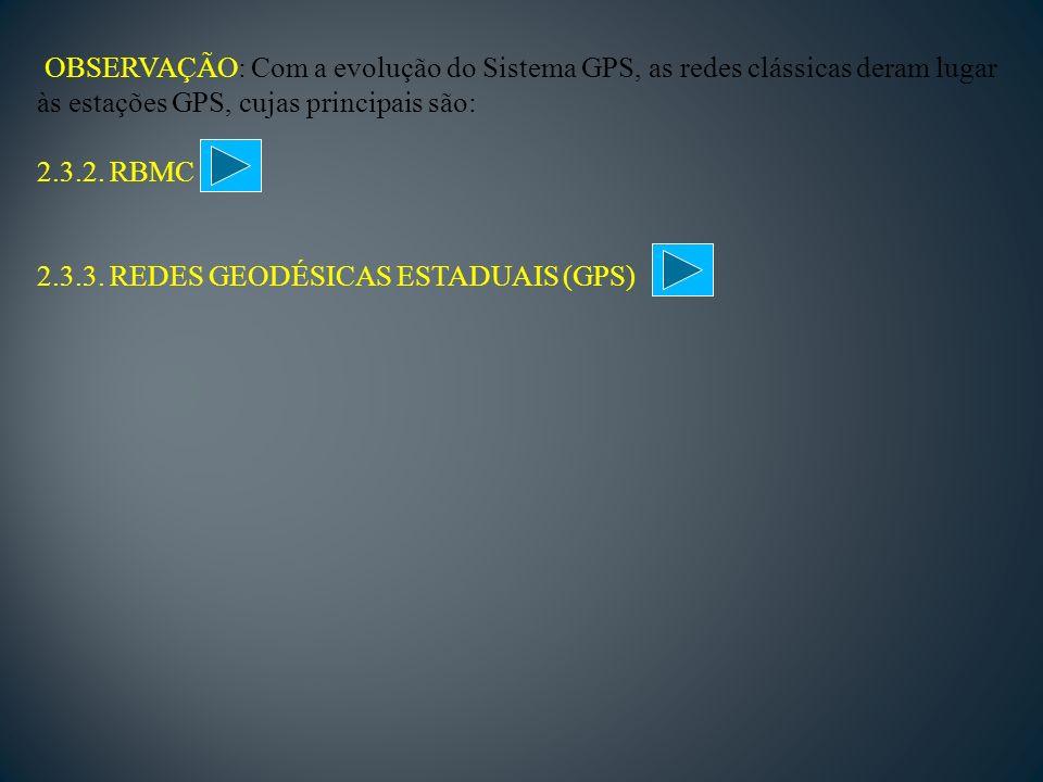 OBSERVAÇÃO: Com a evolução do Sistema GPS, as redes clássicas deram lugar às estações GPS, cujas principais são: 2.3.2.