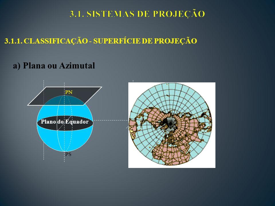 3.1.1. CLASSIFICAÇÃO - SUPERFÍCIE DE PROJEÇÃO a) Plana ou Azimutal PS Plano do Equador PN PS