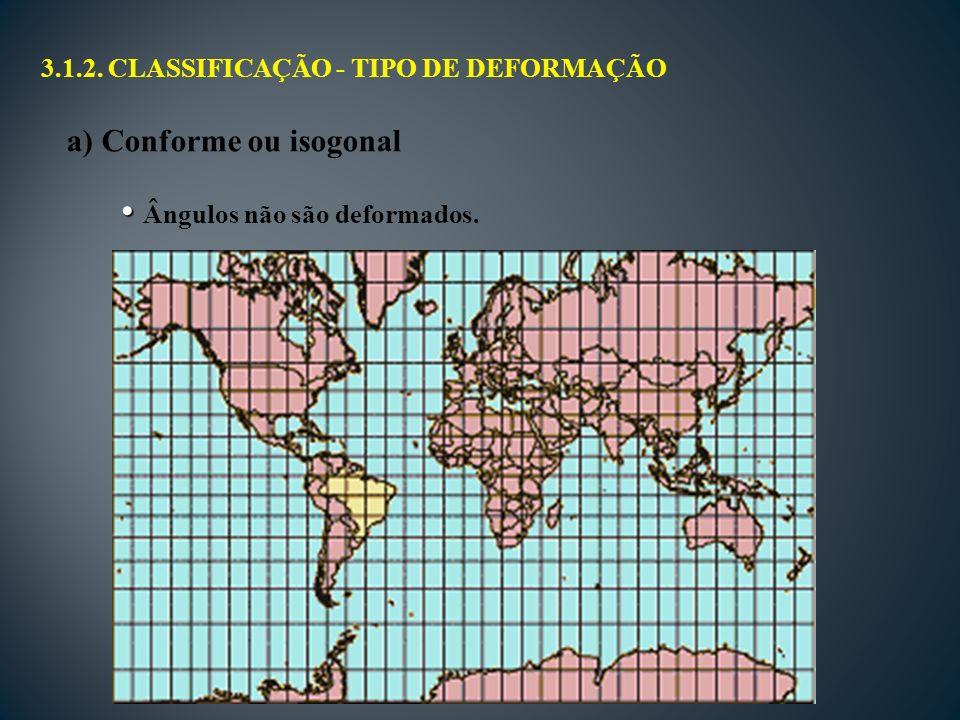3.1.2. CLASSIFICAÇÃO - TIPO DE DEFORMAÇÃO a) Conforme ou isogonal Ângulos não são deformados.