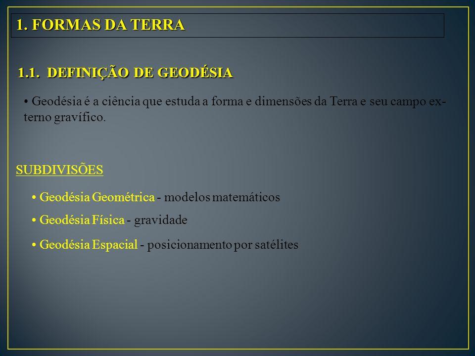 1.FORMAS DA TERRA 1.1.