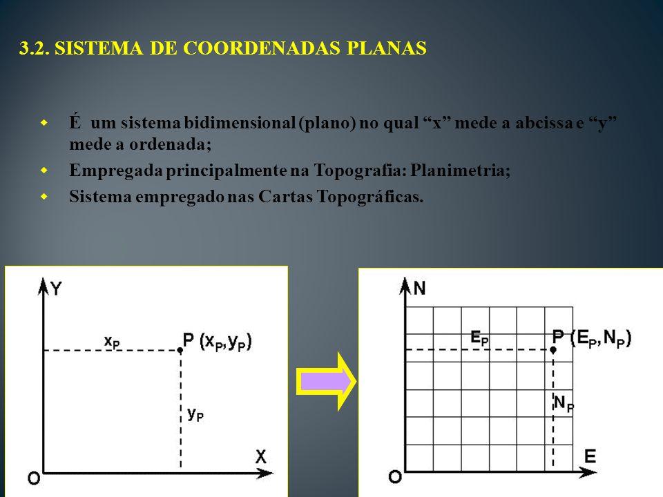 3.2. SISTEMA DE COORDENADAS PLANAS w É um sistema bidimensional (plano) no qual x mede a abcissa e y mede a ordenada; w Empregada principalmente na To