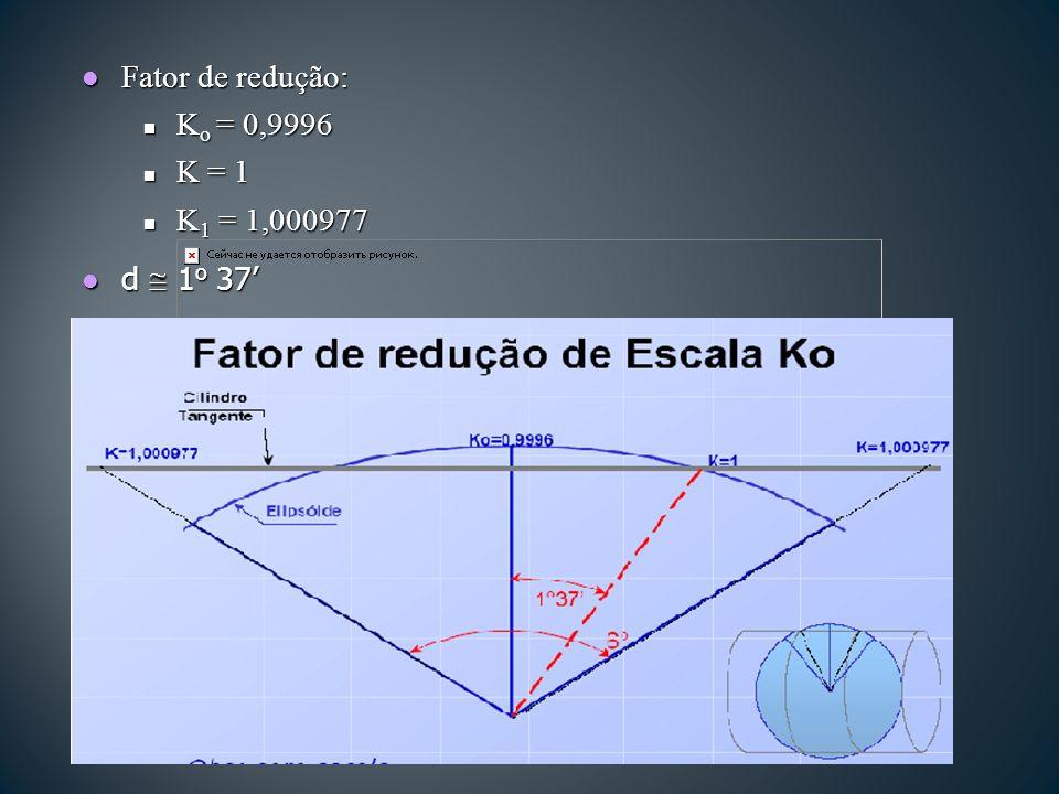 l Fator de redução: K o = 0,9996 K o = 0,9996 K = 1 K = 1 K 1 = 1,000977 K 1 = 1,000977 l d 1 o 37