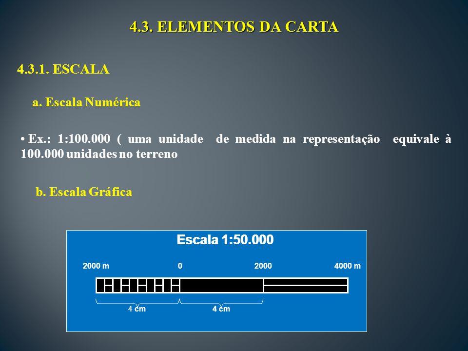 4.3.ELEMENTOS DA CARTA 4.3.1. ESCALA a.