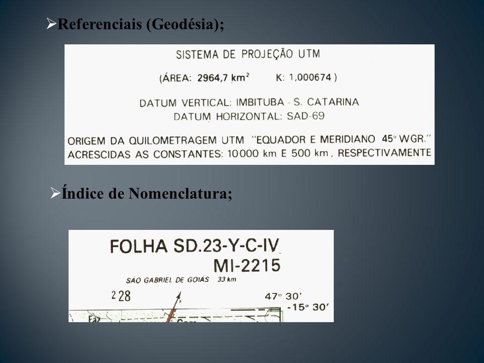 Referenciais (Geodésia); Índice de Nomenclatura;