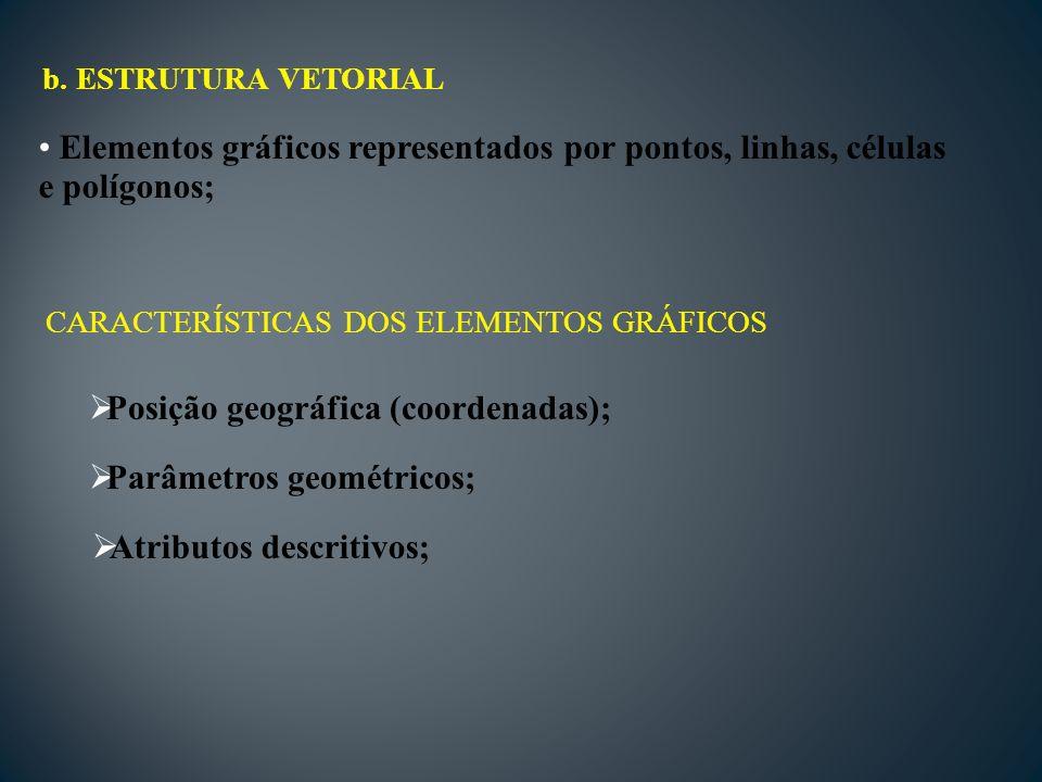 b. ESTRUTURA VETORIAL Elementos gráficos representados por pontos, linhas, células e polígonos; Posição geográfica (coordenadas); CARACTERÍSTICAS DOS