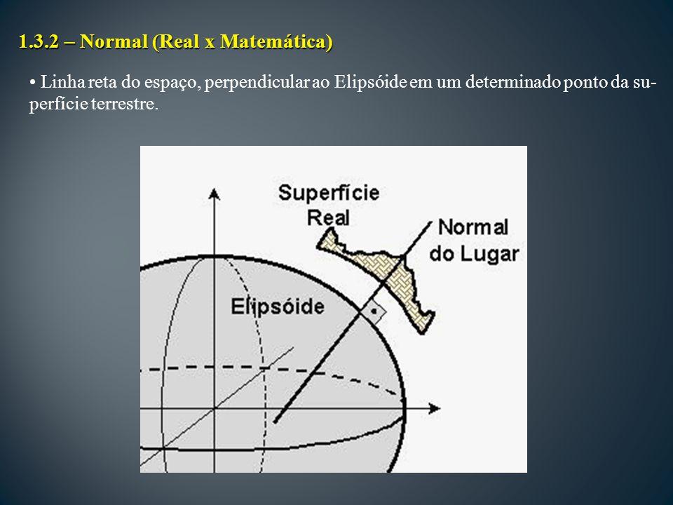 1.3.2 – Normal (Real x Matemática) Linha reta do espaço, perpendicular ao Elipsóide em um determinado ponto da su- perfície terrestre.