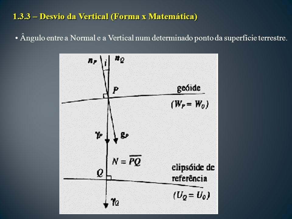 1.3.3 – Desvio da Vertical (Forma x Matemática) Ângulo entre a Normal e a Vertical num determinado ponto da superfície terrestre.