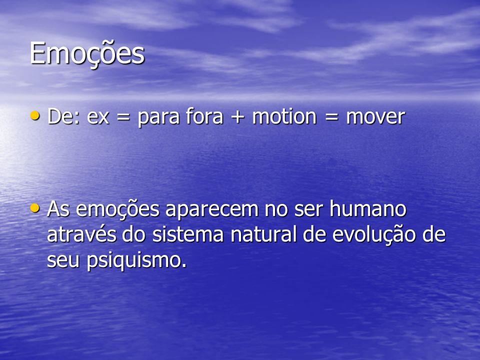 Emoções De: ex = para fora + motion = mover De: ex = para fora + motion = mover As emoções aparecem no ser humano através do sistema natural de evoluç