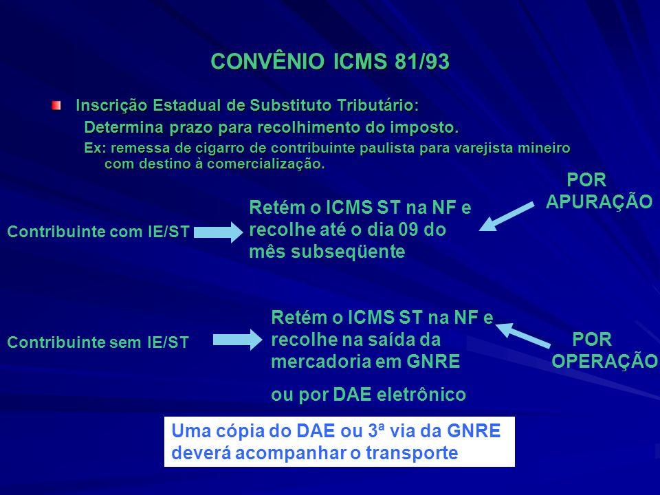 CONVÊNIO ICMS 81/93 Inscrição Estadual de Substituto Tributário: Determina prazo para recolhimento do imposto.