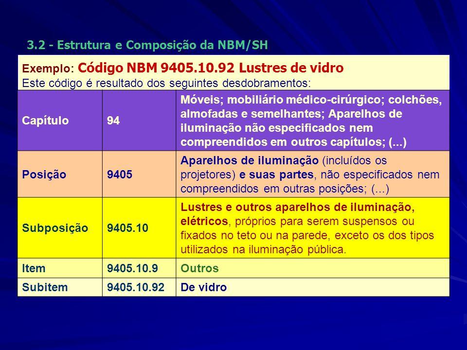 Exemplo: Código NBM 9405.10.92 Lustres de vidro Este código é resultado dos seguintes desdobramentos: Capítulo94 Móveis; mobiliário médico-cirúrgico; colchões, almofadas e semelhantes; Aparelhos de iluminação não especificados nem compreendidos em outros capítulos; (...) Posição9405 Aparelhos de iluminação (incluídos os projetores) e suas partes, não especificados nem compreendidos em outras posições; (...) Subposição9405.10 Lustres e outros aparelhos de iluminação, elétricos, próprios para serem suspensos ou fixados no teto ou na parede, exceto os dos tipos utilizados na iluminação pública.