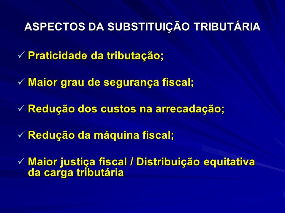 ASPECTOS DA SUBSTITUIÇÃO TRIBUTÁRIA Praticidade da tributação; Praticidade da tributação; Maior grau de segurança fiscal; Maior grau de segurança fiscal; Redução dos custos na arrecadação; Redução dos custos na arrecadação; Redução da máquina fiscal; Redução da máquina fiscal; Maior justiça fiscal / Distribuição equitativa da carga tributária Maior justiça fiscal / Distribuição equitativa da carga tributária