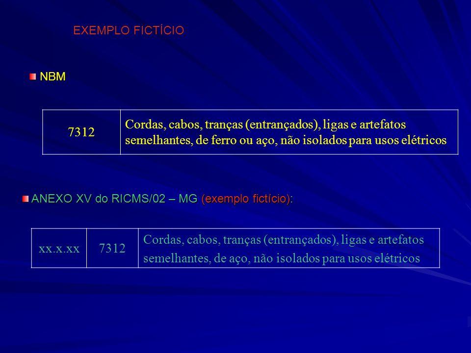 xx.x.xx7312 Cordas, cabos, tranças (entrançados), ligas e artefatos semelhantes, de aço, não isolados para usos elétricos 7312 Cordas, cabos, tranças (entrançados), ligas e artefatos semelhantes, de ferro ou aço, não isolados para usos elétricos ANEXO XV do RICMS/02 – MG (exemplo fictício): ANEXO XV do RICMS/02 – MG (exemplo fictício): NBM NBM EXEMPLO FICTÍCIO