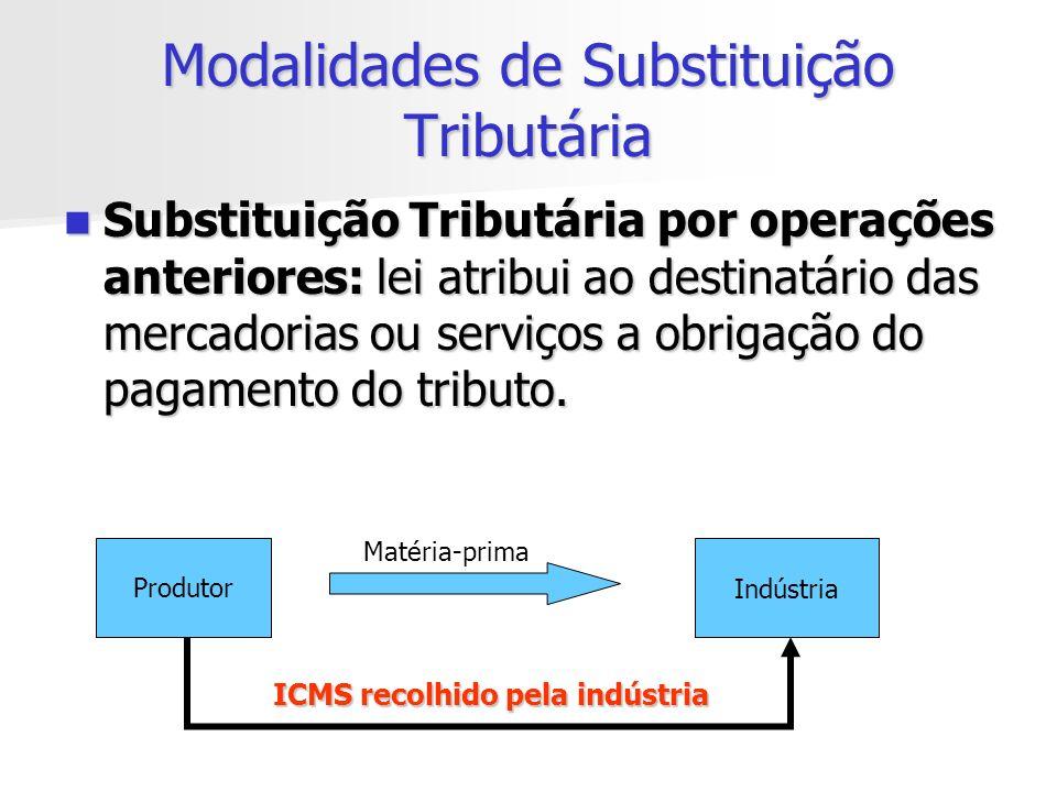 Substituição Tributária por Operações Posteriores: consiste na apuração, retenção e pagamento do imposto devido em operação interna subseqüente ou futura.