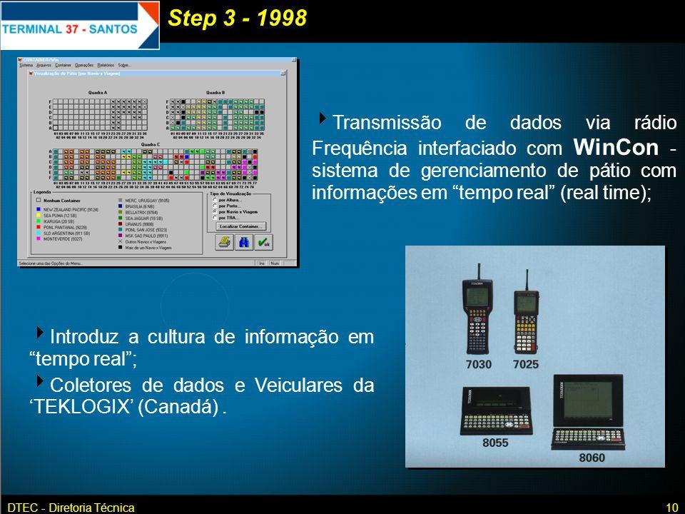 DTEC - Diretoria Técnica10 Transmissão de dados via rádio Frequência interfaciado com WinCon - sistema de gerenciamento de pátio com informações em te