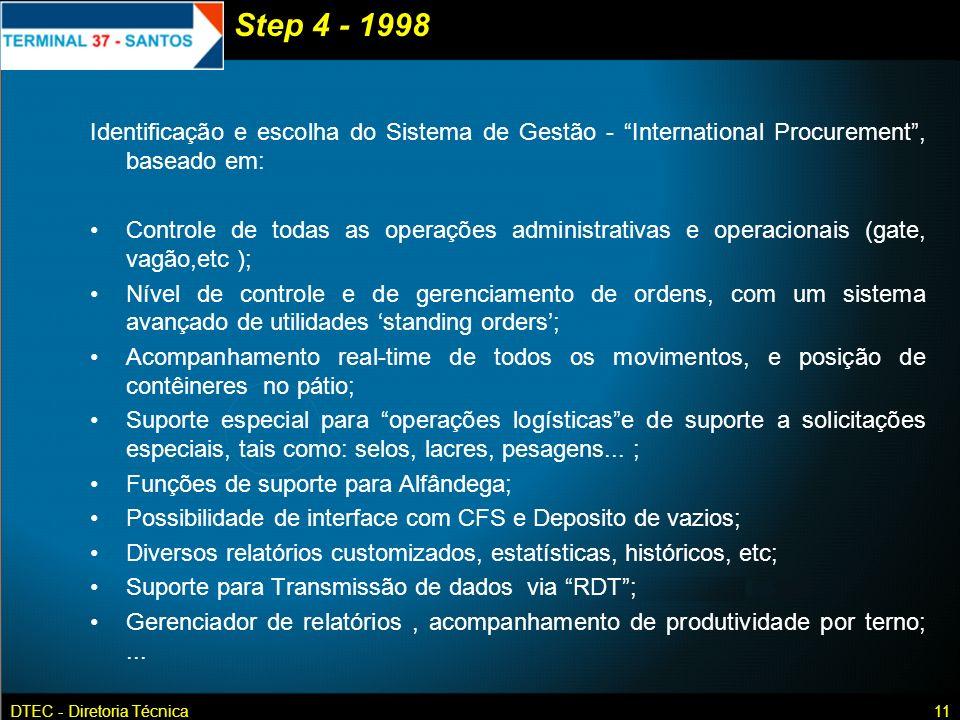 DTEC - Diretoria Técnica11 Identificação e escolha do Sistema de Gestão - International Procurement, baseado em: Controle de todas as operações admini