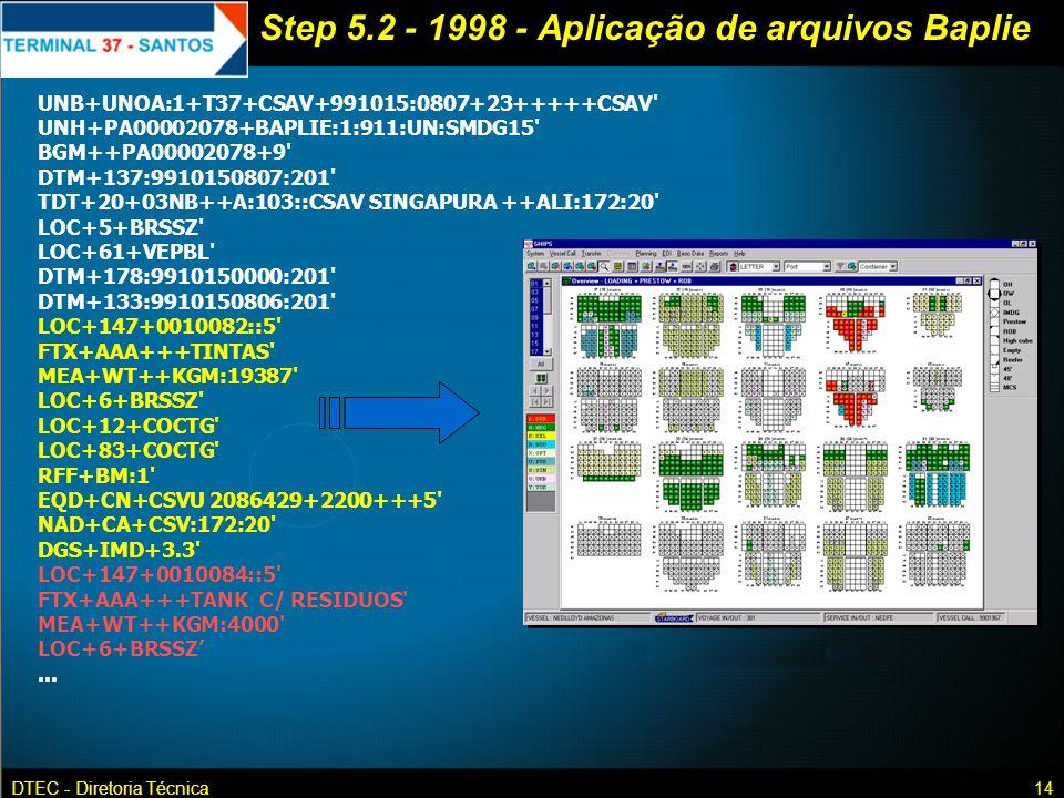 DTEC - Diretoria Técnica14 UNB+UNOA:1+T37+CSAV+991015:0807+23+++++CSAV' UNH+PA00002078+BAPLIE:1:911:UN:SMDG15' BGM++PA00002078+9' DTM+137:9910150807:2